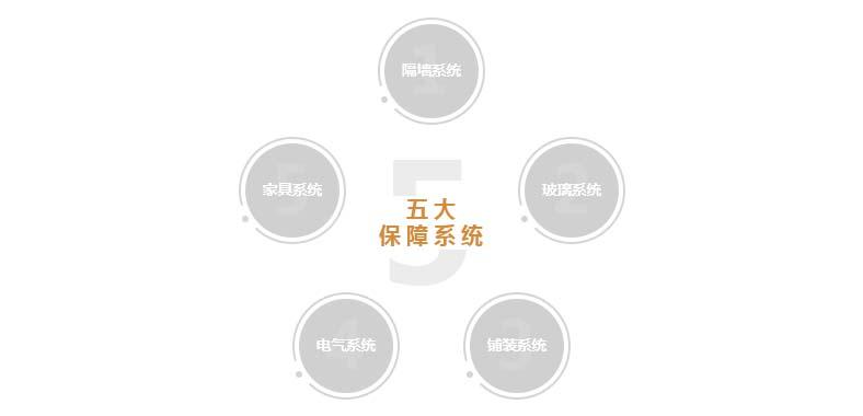 5大保障体系.jpg